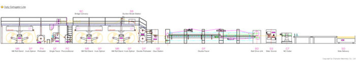 3ply-corrugated-cardboard-production-line