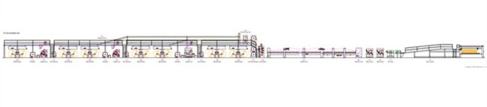 7ply-corrugated-cardboard-production-line