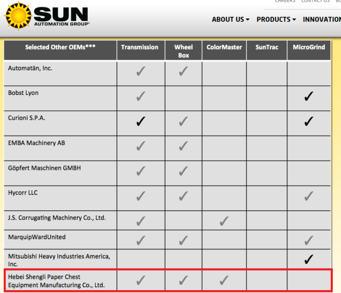 OEM factory of Sun automation in USA